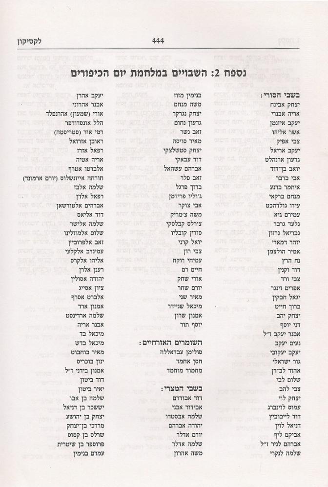 רשימת שבויים ממלחמת יום הכיפורים